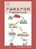 产品的生产过程